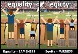 equity and equality.jpg